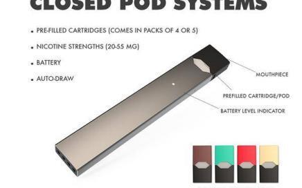 Closed Pod Systems grande